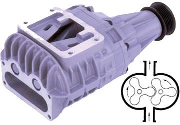 Roots turbo kompresor