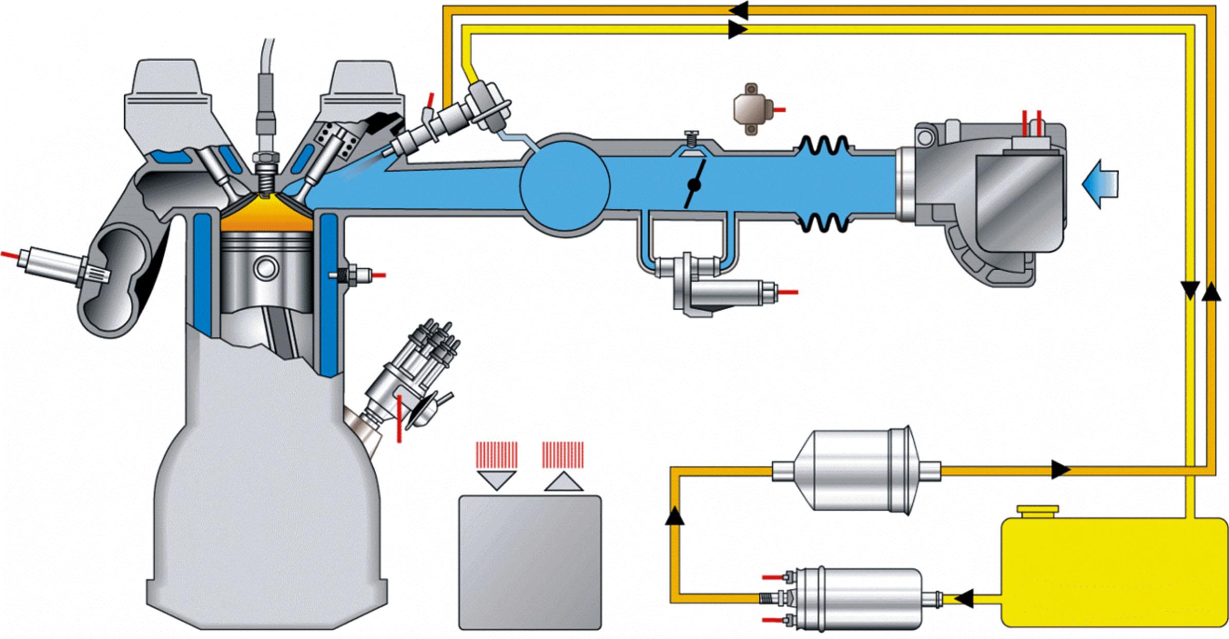 Схема подачи воздуха на клапана