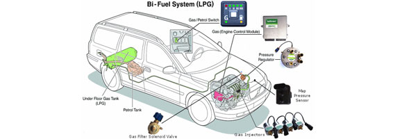 Ugradnja Auto Gasa Plina